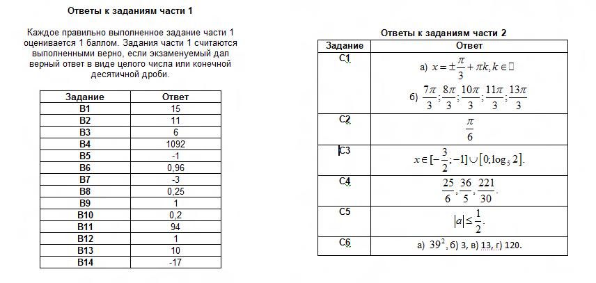 Решебник Чебанов С Н Ларин
