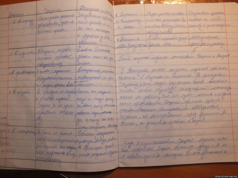 отношение чацкого к русскому языку Достопримечательности Госуслуги Медучреждения